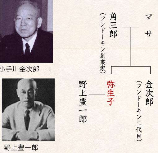 女流文学者賞